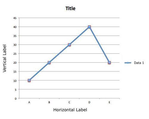 line graph basic example