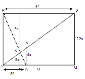solution similarity rectangle
